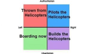 Images found on 4chan #177 (More Political Compass memes)